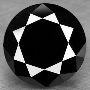 The Black Moon Diamond - 10 most asked questions about black diamonds